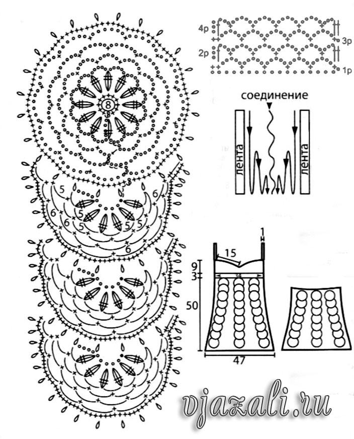 Вязанный крючком сарафан выполнен в технике ленточного кружева.