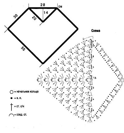 схема и выкройка пончо
