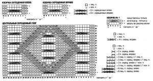 схема для вязания пуловера мужского