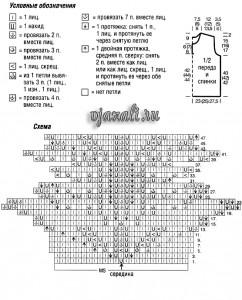 схема вязания ажурного белого топа