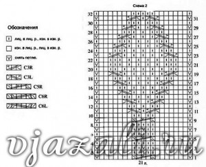 схема вязания узора для жакета