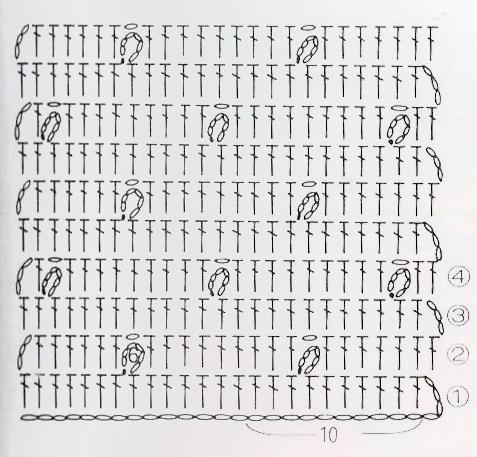 Базовые плотные узоры.  ИСТОЧНИК.  Для получения схемы и описания...