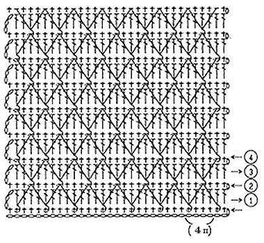 СХЕМА – 2. вязания плотного