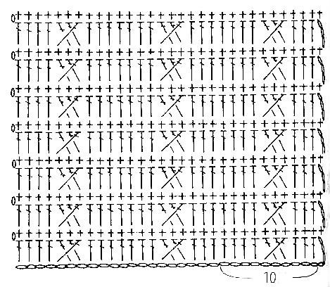 СХЕМА – 3. вязания плотного