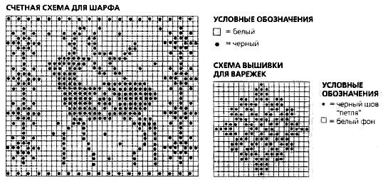 Белые варежки с рисунком спицами схемы