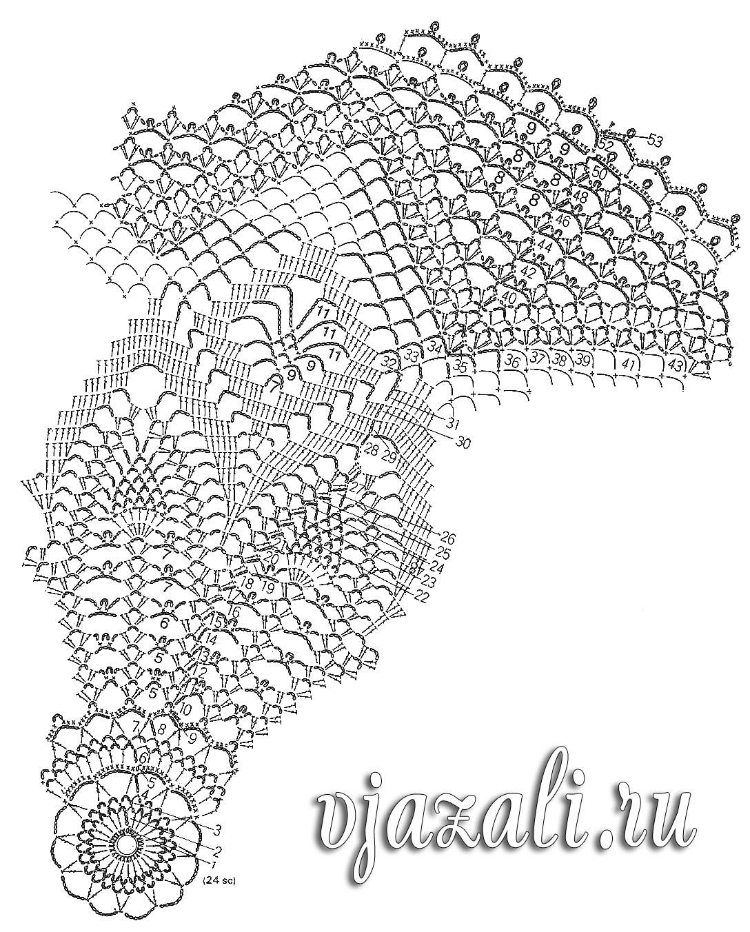 Вязание крючком.бесплатные схемы шалей мужские стрижки прически 2009-2010 беби борн fyf tkm.