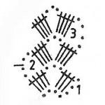 схема вязания ленты
